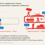 «Яндекс» изучил, сколько улиц в Волынской области могли попасть под Закон о декоммунизации